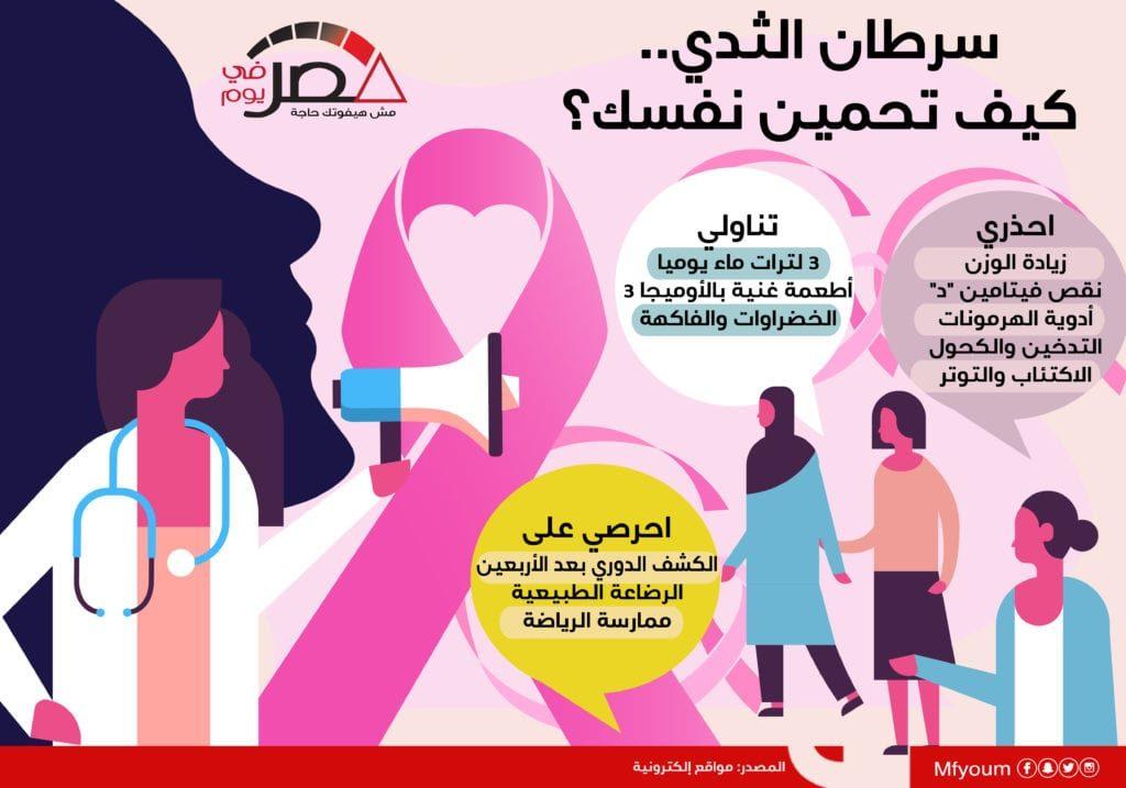 سرطان الثدي.. كيف تحمين نفسكِ؟ (إنفوجراف)