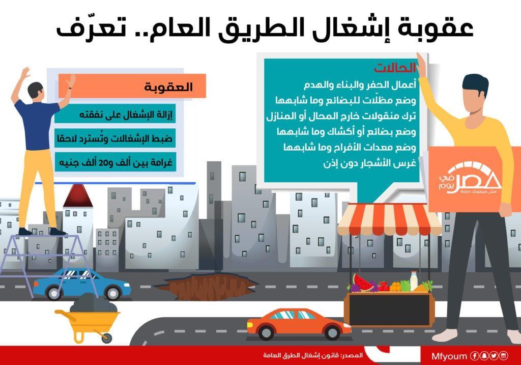 عقوبة إشغال الطريق العام.. تعرّف (إنفوجراف)