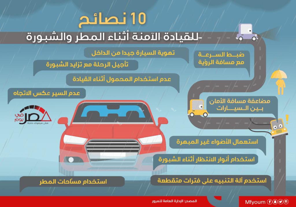 10 نصائح للقيادة الآمنة أثناء المطر والشبورة (إنفوجراف)
