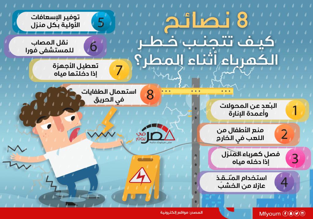 8 نصائح.. كيف تتجنب خطر الكهرباء أثناء المطر؟ (إنفوجراف)