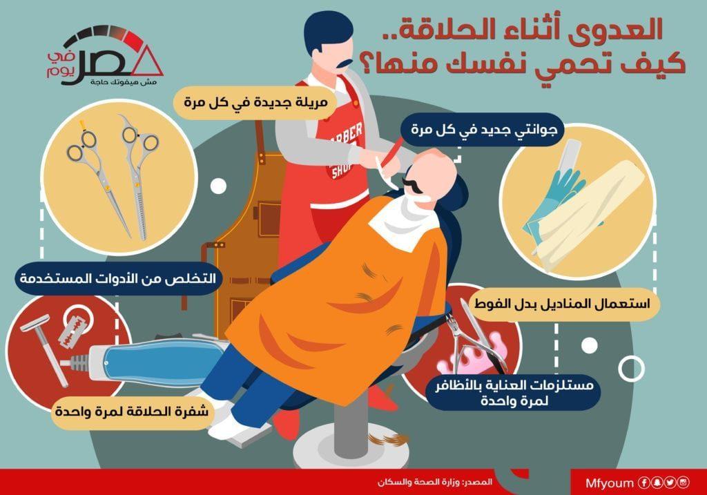 العدوى أثناء الحلاقة.. كيف تحمي نفسك؟ (إنفوجراف)
