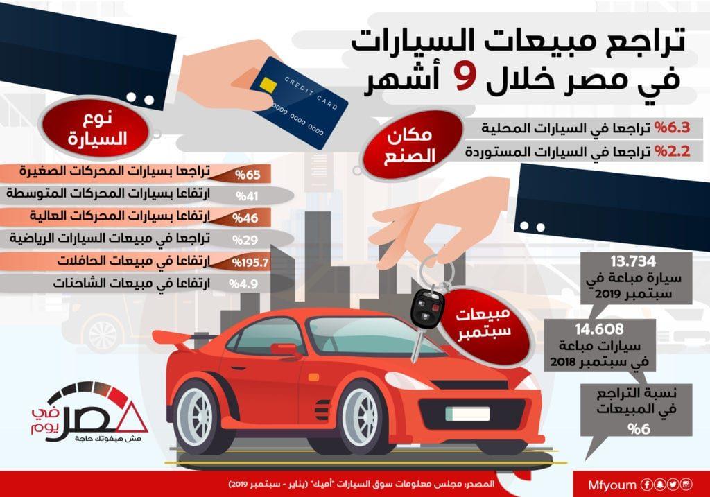 تراجع مبيعات السيارات في مصر خلال 9 أشهر (إنفوجراف)