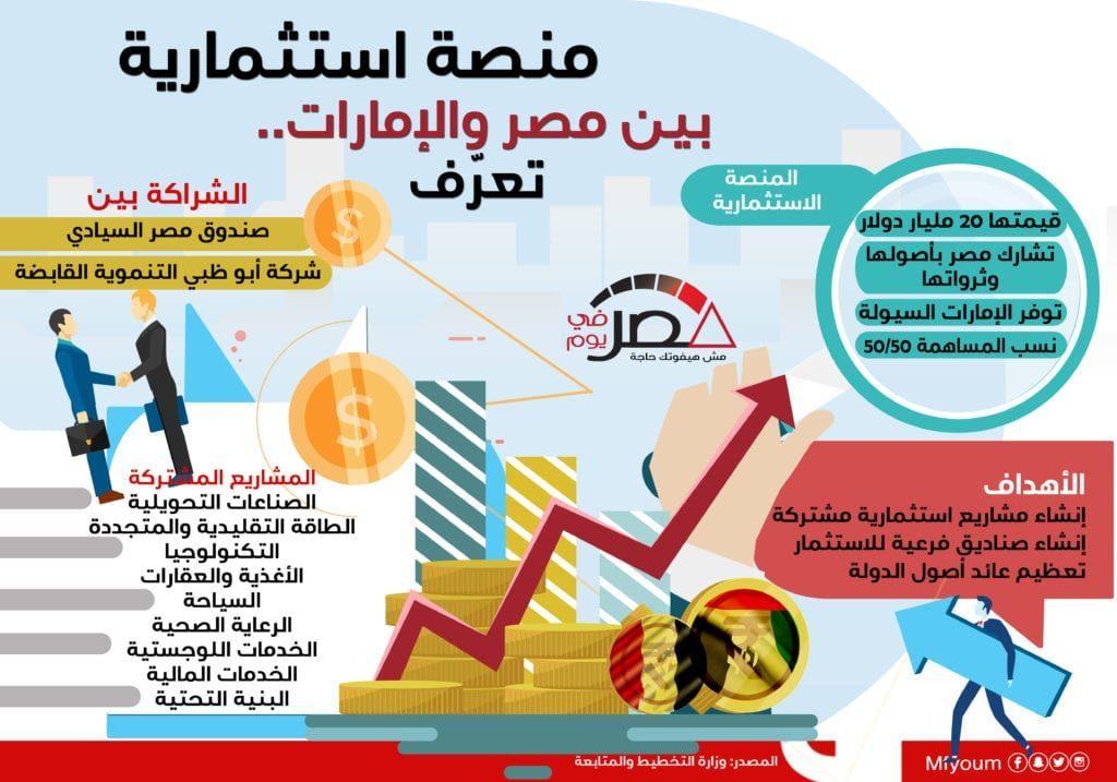 منصة استثمارية بين مصر والإمارات.. تعرّف (إنفوجراف)