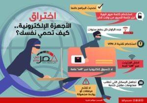 اختراق الأجهزة الإلكترونية.. كيف تحمي نفسك؟ (إنفوجراف)