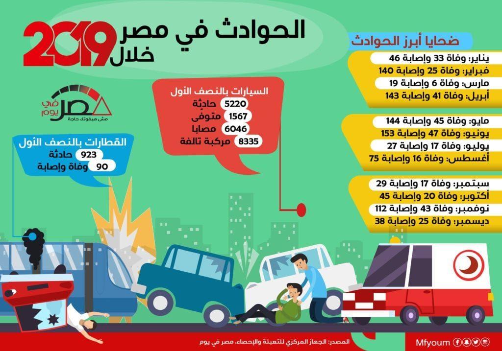 الحوادث في مصر خلال 2019