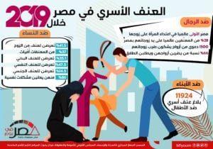العنف الأسري في مصر خلال 2019 (إنفوجراف)