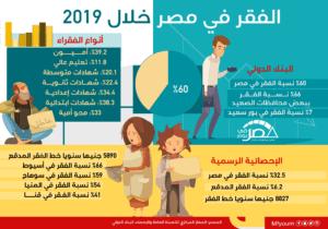 الفقر في مصر خلال 2019 (إنفوجراف)