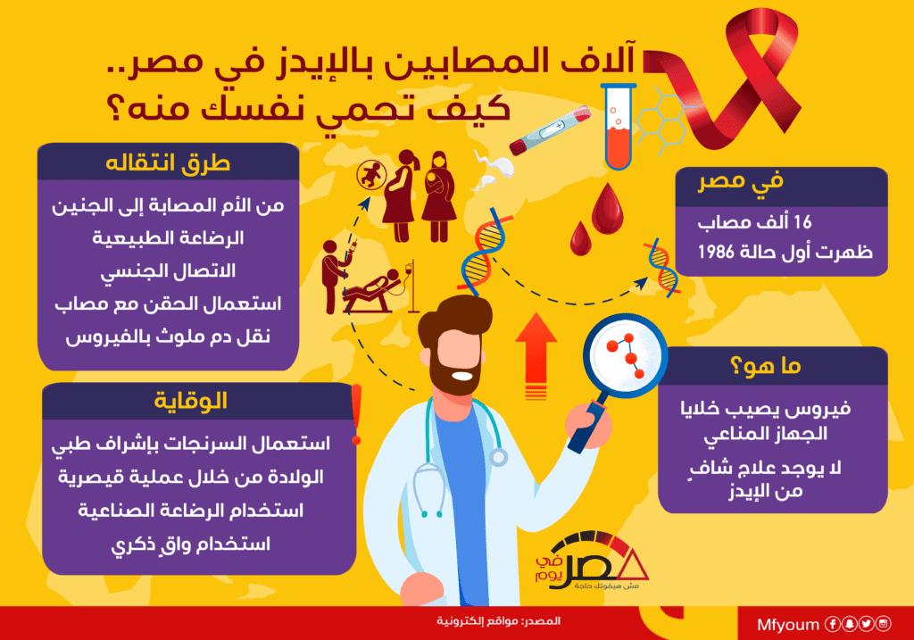 آلاف المصابين بالإيدز في مصر.. كيف تحمي نفسك؟ (إنفوجراف)