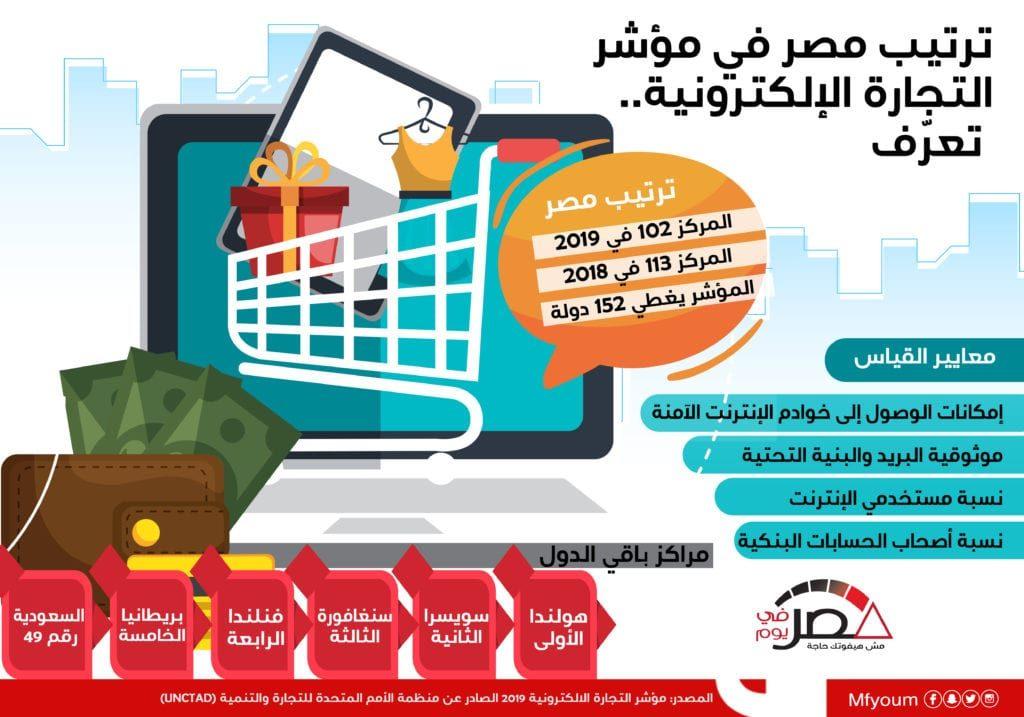 ترتيب مصر في مؤشر التجارة الإلكترونية.. تعرف (إنفوجراف)