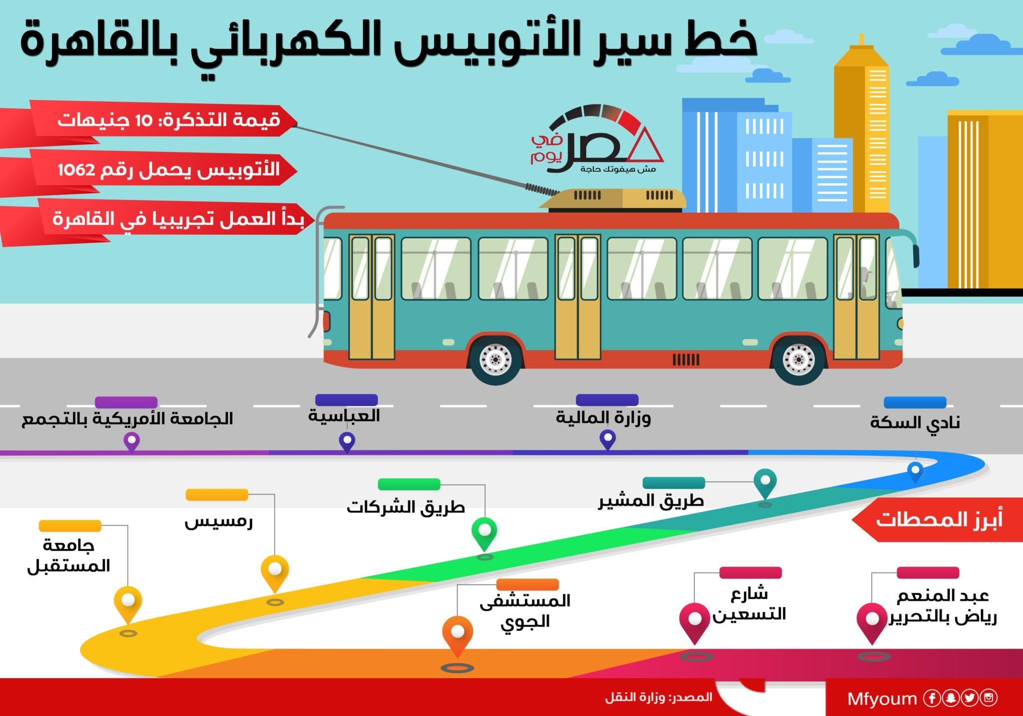 خط سير الأتوبيس الكهربائي بالقاهرة (إنفوجراف)