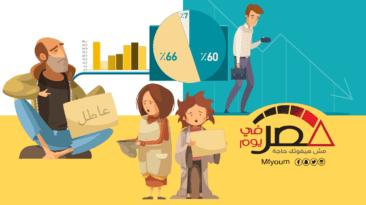 الفقر في مصر خلال 2019