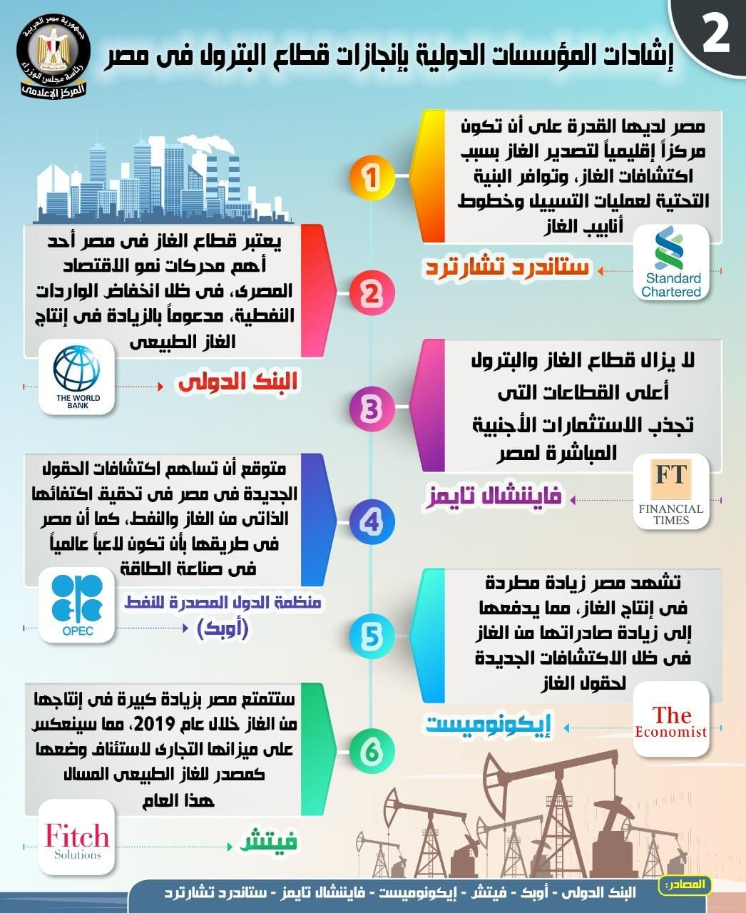 مستحقات شركات البترول