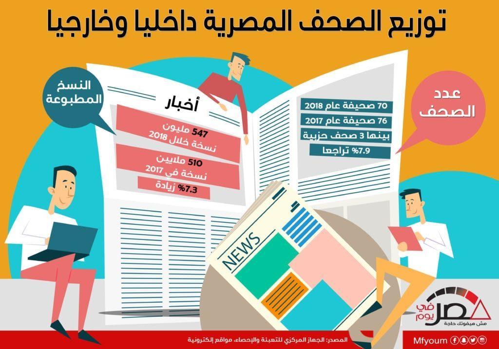 توزيع الصحف المصرية داخليا وخارجيا (إنفوجراف)