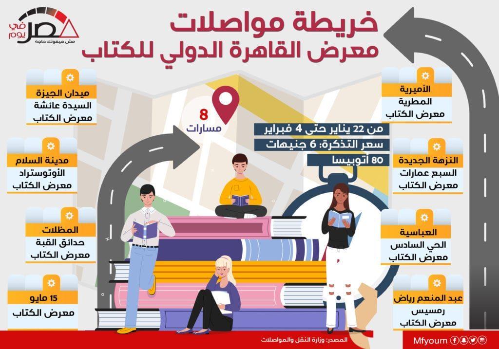 خريطة مواصلات معرض القاهرة الدولي للكتاب (إنفوجراف)