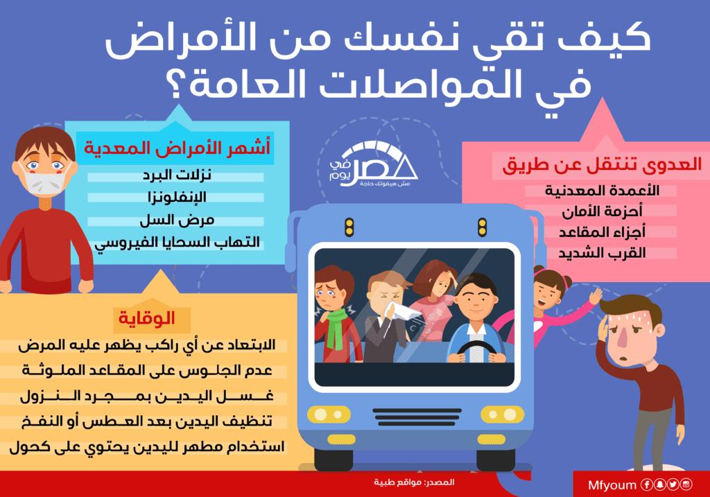 كيف تقي نفسك من الأمراض في المواصلات العامة؟