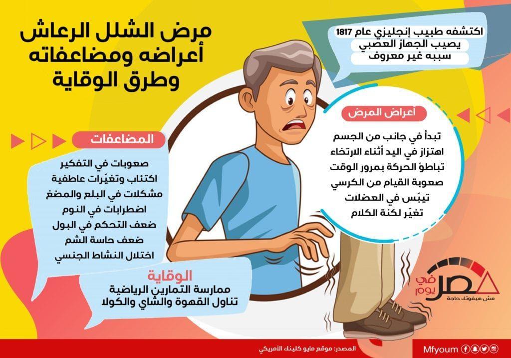 مرض الشلل الرعاش.. أعراضه ومضاعفاته وطرق الوقاية (إنفوجراف)