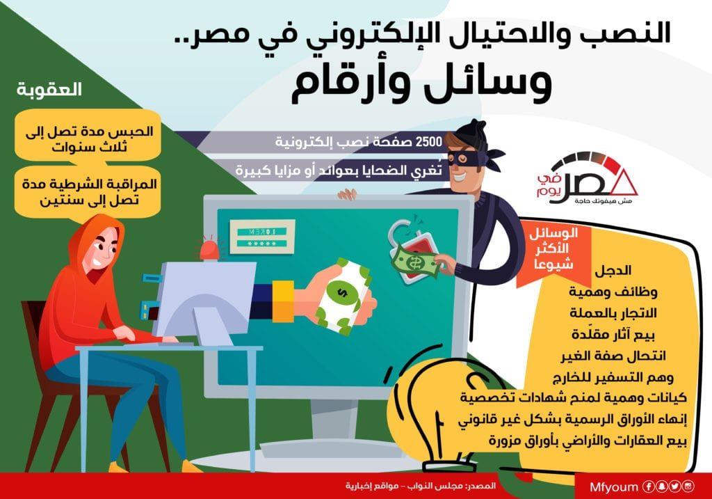 النصب والاحتيال الإلكتروني في مصر.. وسائل وأرقام (إنفوجراف)