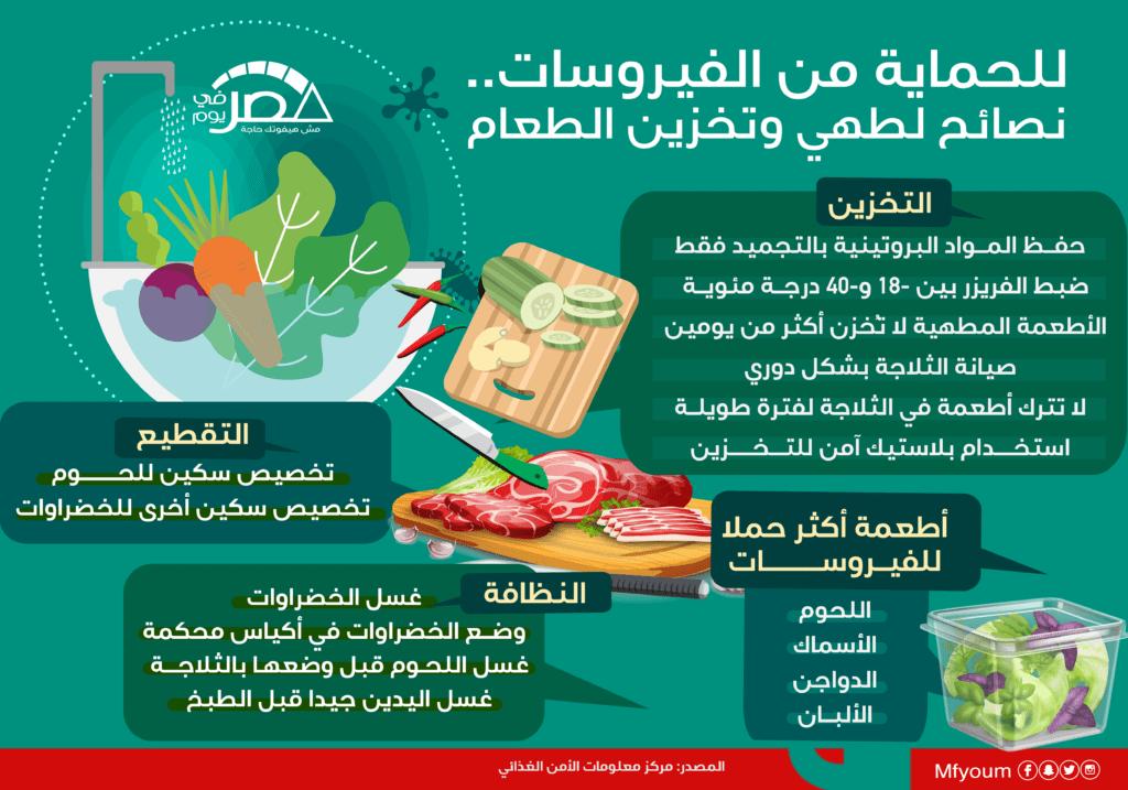 طهي وتخزين الطعام.. نصائح للحماية من الفيروسات (إنفوجراف)