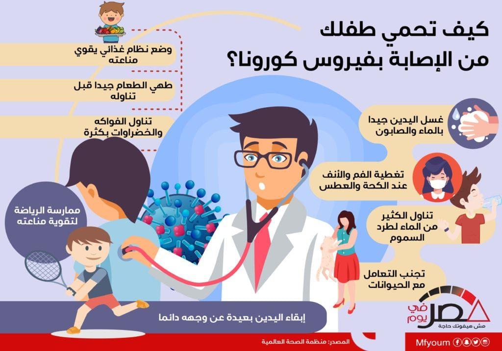 كيف تحمي طفلك من فيروس كورونا؟ (إنفوجراف)